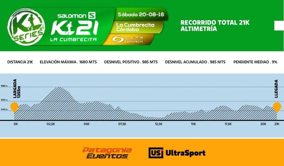 La XII etapa del K21 Series en La Cumbrecita será plus, con doble puntaje para el ranking Copa Optitech